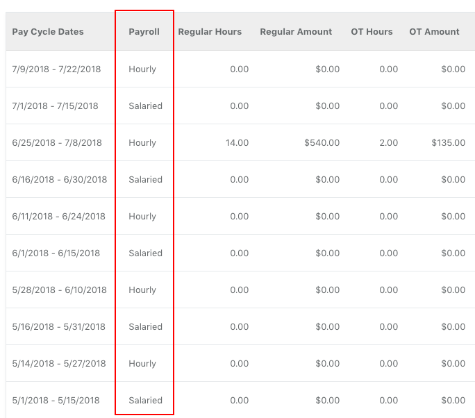 Screenshot showing how pay cycles are broken out by row within Justworks Hours if you have more than one pay cycle or payroll type setup in Gusto